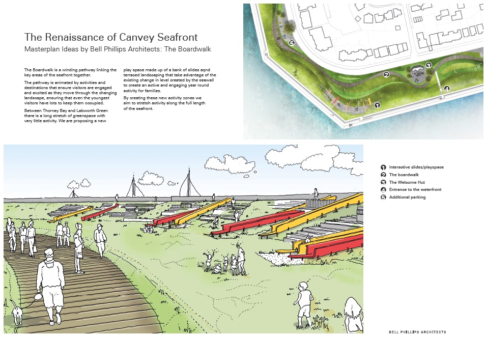 Canvey Seafront Masterplan - Artist Impression 3