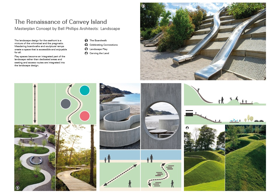 Canvey Seafront Masterplan - Artist Impression 4