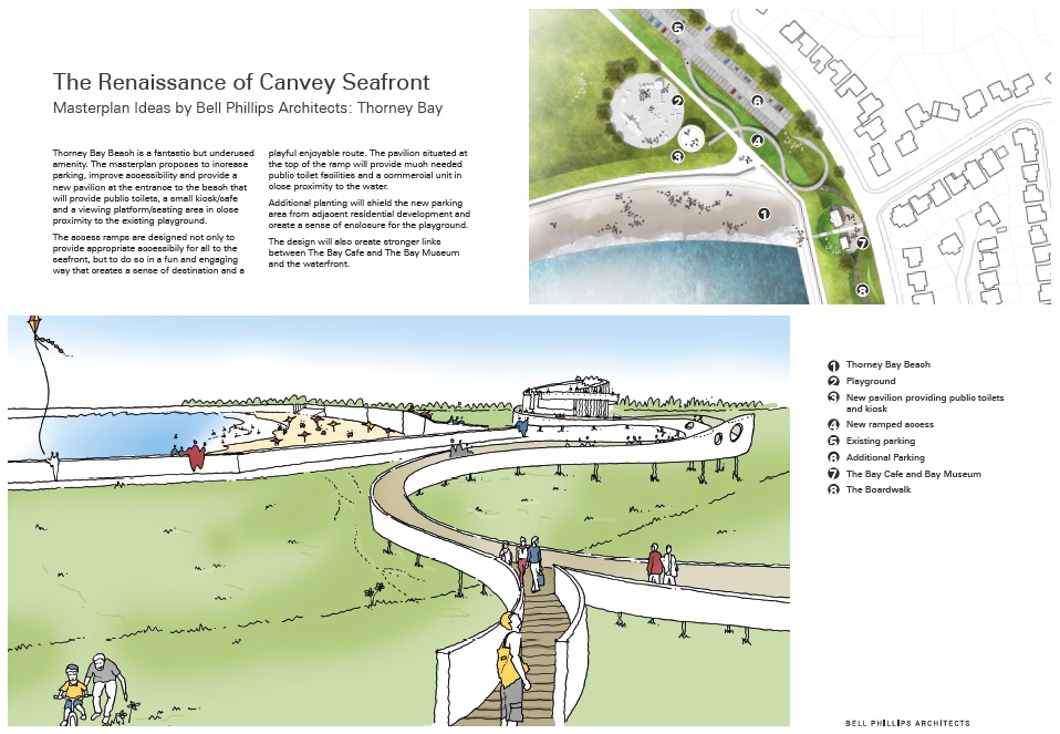 Canvey Seafront Masterplan - Artist Impression 1